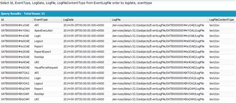 how to read csv file from apex salesforce tutorials simplysfdc com salesforce event log files