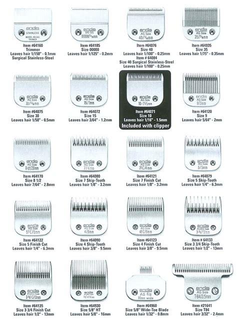 clipper sizes for haircut haircut clipper sizes chart om hair