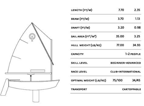 optimist zeilboot afmetingen optimist sailing dinghy specs learn to sail pinterest