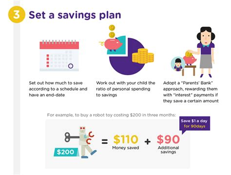 best savings accounts for children best childrens savings account with passbook