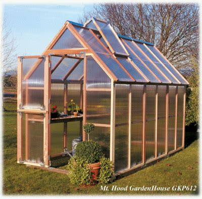Small Home Greenhouse Design Plans For Small Greenhouse Pdf Woodworking