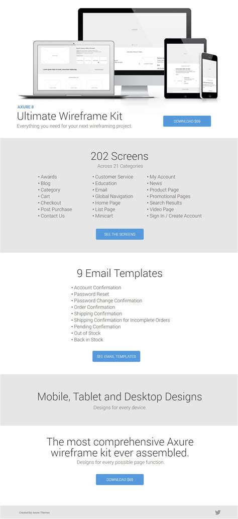 axure tablet template axure wireframe kit 200 screens mobile tablet and