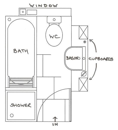 bathroom design dimensions bathroom bathroom layouts dimensions commercial bathroom
