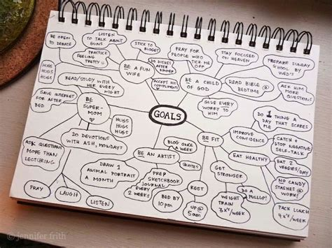 creative mind a diary of mental illness books how to mind map mind maps and tips on