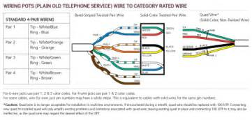 phone wire colors pots plain telephone service wiring leviton made