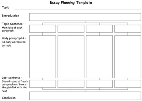 Essay Planning Template essay planning template by jamakex teaching resources tes