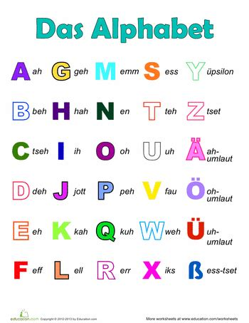printable german alphabet mckeag german 1 information and documents