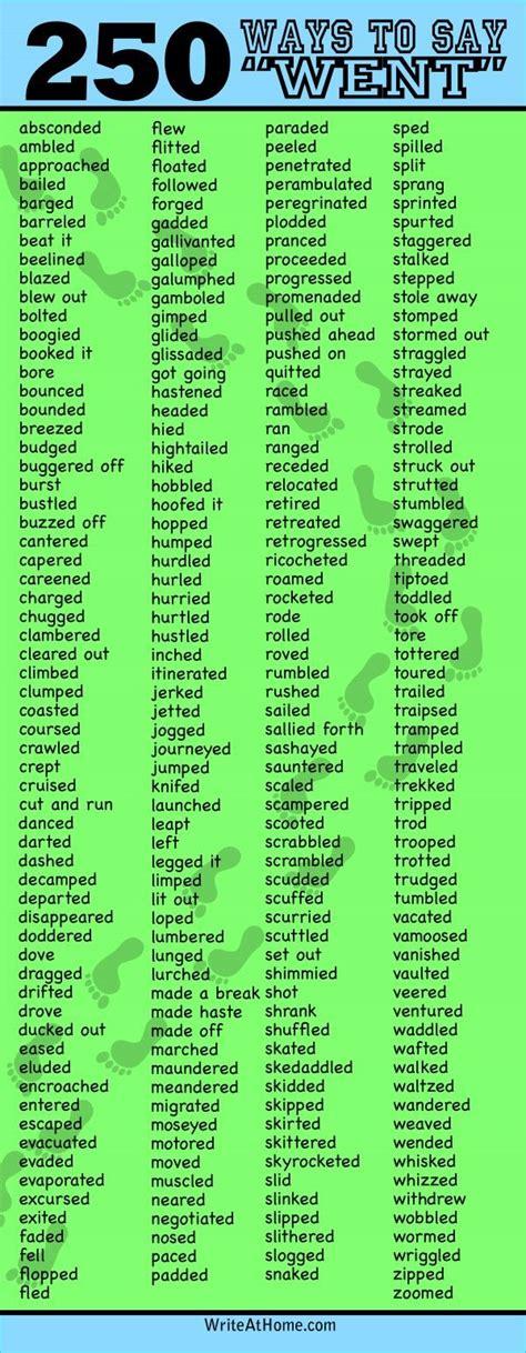 sheet 250 ways to say quot went quot tina reber