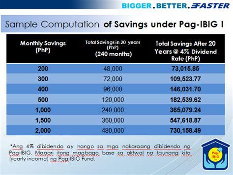 pagibig table 2016 pag ibig overseas program in south korea saranghae korea