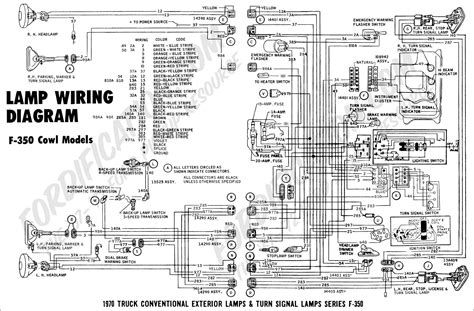 ford   wire diagram wiring diagram networks
