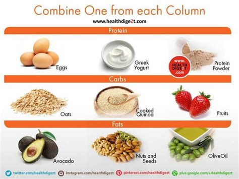 food with probiotics food combination top 10 probiotic foods you can add to your diet probiotic