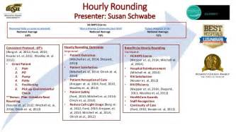Hospital Rounding Template by Susan Schwabe Hourly Rounding 2014