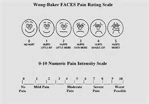 Printable Wong Baker Faces Scale » Home Design 2017