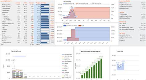 Personal Finance Spreadsheet Reddit Slebusinessresume Budget Excel Template Reddit