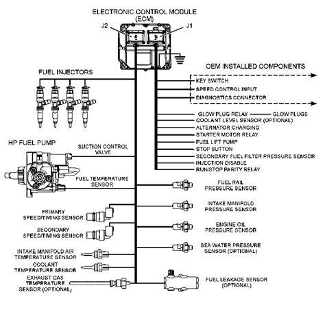 wiring diagram generator set choice image wiring diagram
