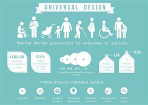 Galerry idea universal design