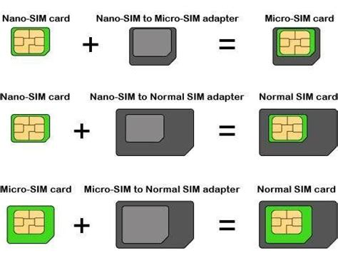 Iphone 4s Sim Card Template Pdf by Adaptador Chip Micro Nano Sim Iphone 3 4 4s 5 Mini