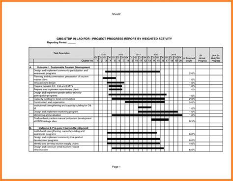 hr management report template 5 hr management report template fabtemplatez