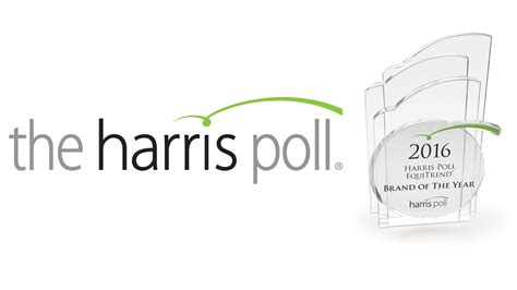 the harris poll 2015 harris poll equitrend rankings disney cruise line blog disney cruise line named the