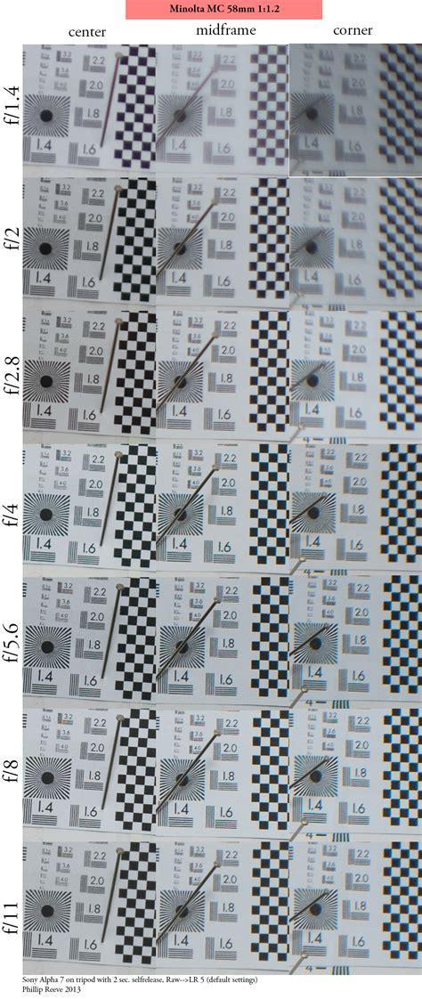 sony a7 testaufnahmen sony alpha vollformat kameras