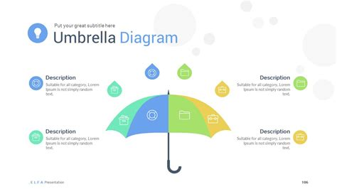 umbrella pattern antenna ppt umbrella diagram powerpoint choice image how to guide