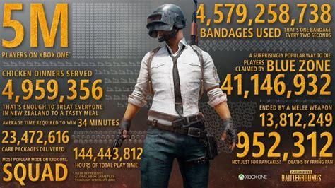 pubg xbox forum pubg hits the 5 million players milestone on xbox one