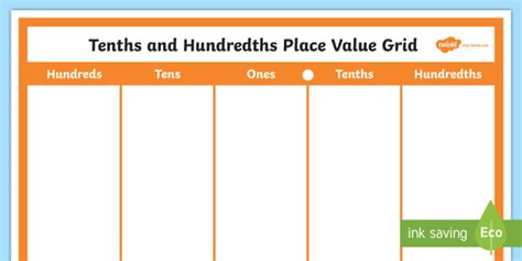 Tenths And Hundredths Place Value Chart Place Value