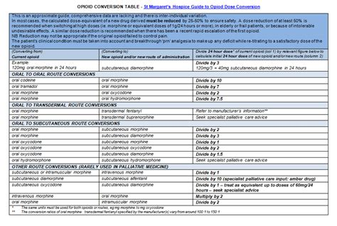 opioid conversion chart chapter 4 7 analgesics somerset prescribing formulary
