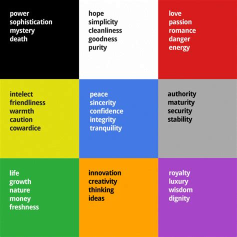 Color Symbolism by The Psychology Of Logo Design Webdesigner Depot