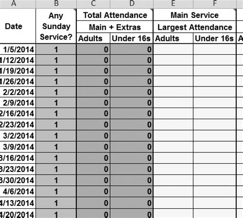 Church Attendance Excel Sheet Church Attendance Record Template