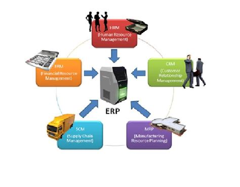 Erp Consultant by Headerp Solutions Pvt Ltd Headerp Solutions Pvt Ltd As Erp Consultants