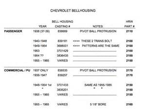 chevrolet bell housing numbers rod works