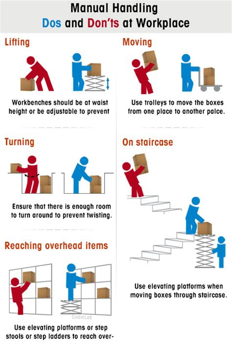 manual handling dos and don ts at workplace infographic