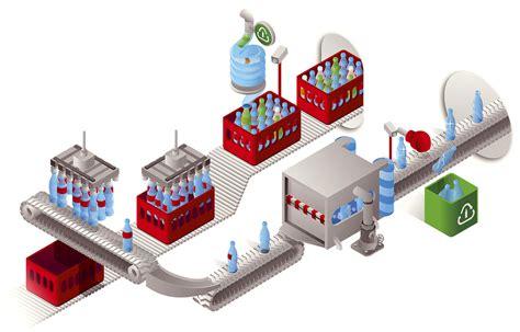 product layout of coca cola coca cola infographics work pinkeye designstudio