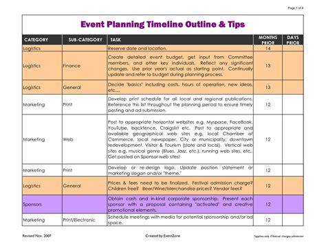 wedding planning excel template ziplayanayakkabi club