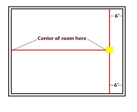 how to find square of a room using the pls5 to find square of an existing wall carpentry contractor talk