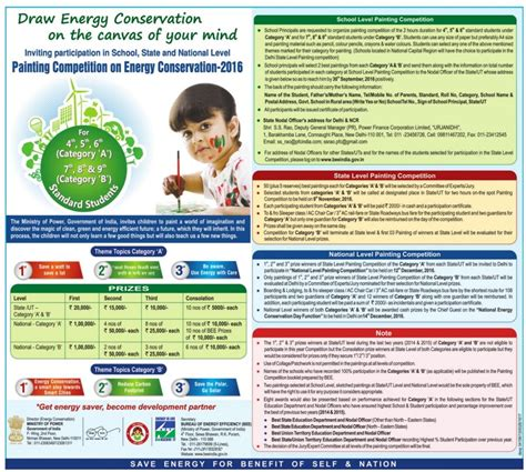 Invitation Letter Format For Drawing Competition bee painting competition on energy conservation 2016