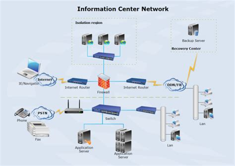 data network diagram data center network diagram
