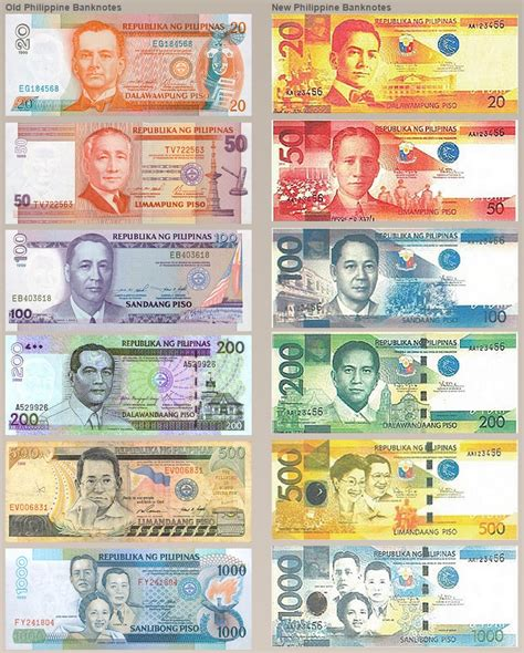 currency converter euro to philippine peso dollar to peso php converter phpsourcecode net