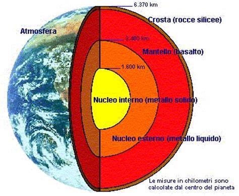 interno terra struttura della terra 12646
