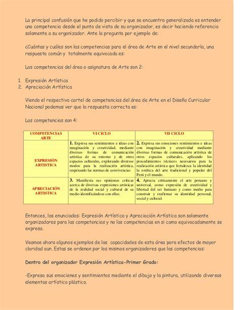 Diseño Curricular Nacional Concepto Desarrollo De Competencias En El Dise 241 O Curricular Nacional