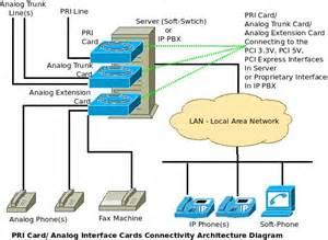 pbx wiring diagram pbx get free image about wiring diagram