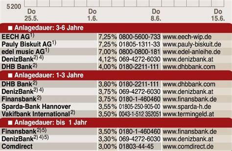 Grüne Karte Auto by Deutscher Fu 195 ÿ Macht Die B 195 182 Rse Nerv 195 182 S