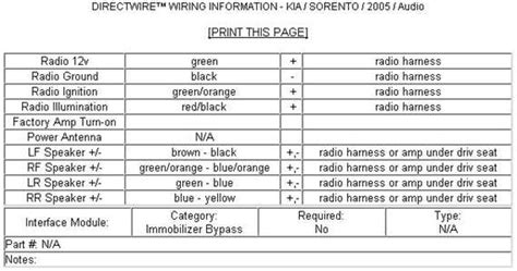 2002 kia sedona car stereo wiring diagram the