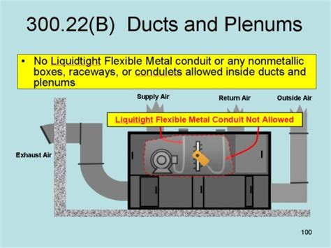 explain ducting wiring system page106