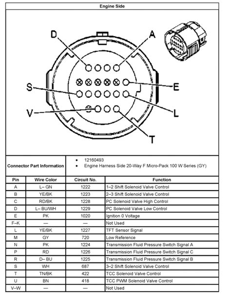 4l80e transmission wiring diagram 4l80e wiring harness