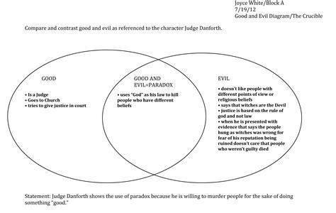 aztec inca venn diagram venn diagram sle of the character judge danforth