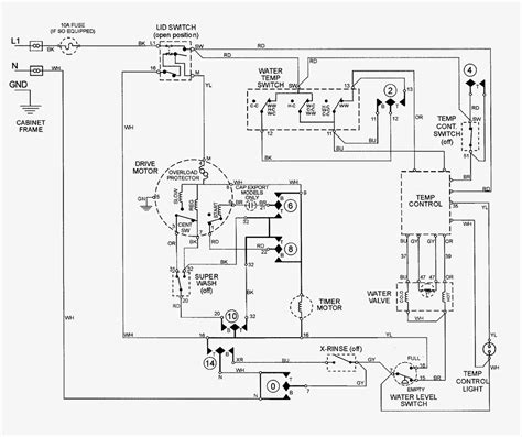 washer diagram washer motor wiring impremedia net