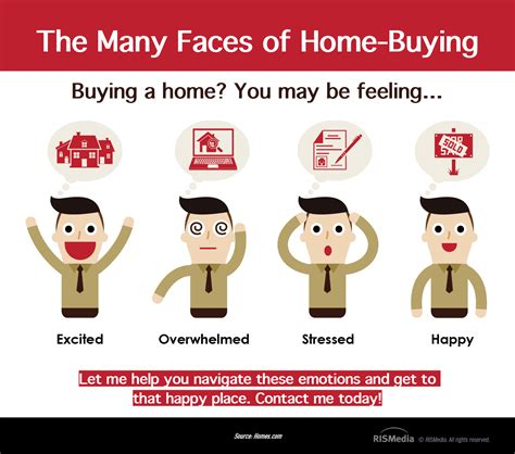 who can help me buy a house who can help me buy a house with bad credit the many faces of home buying help me
