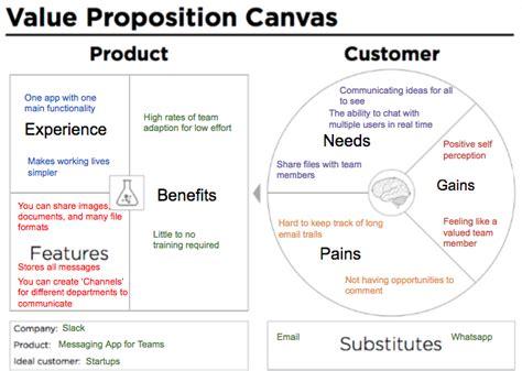 value proposition canvas exle slack business